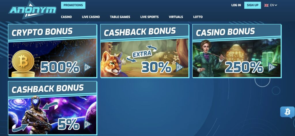 anonym bet promotions